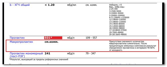 макропролактин и мономерный пролактин
